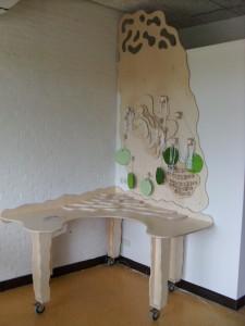 ontdekkingstafel + wandpaneel